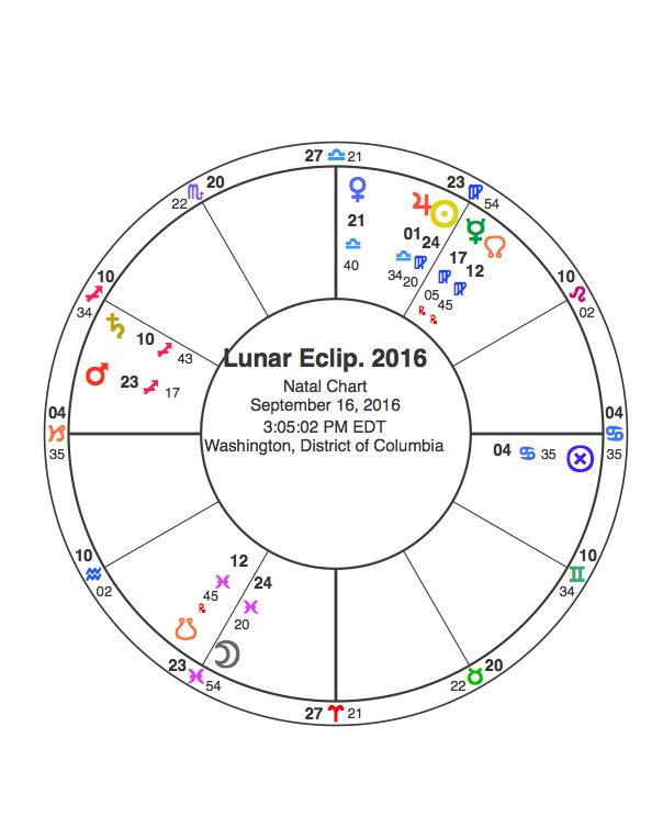 Lunar Eclip.jpg